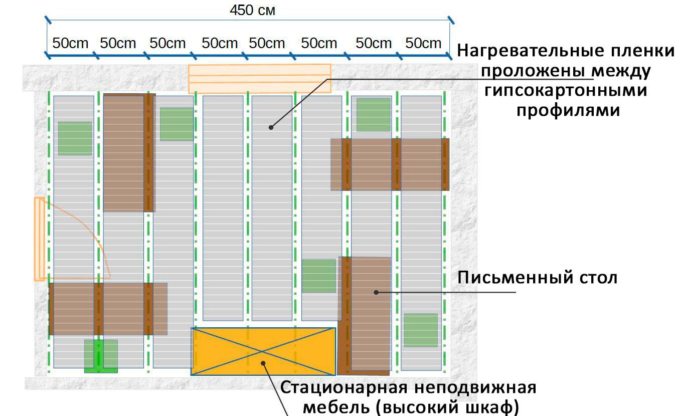 Схема планирования и расстановки при установке на потолок